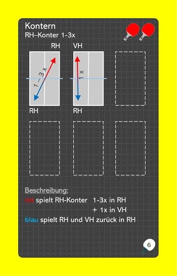 Übungskarte - Konter diagonal/parallel - Ballsicherheit und Beinarbeit